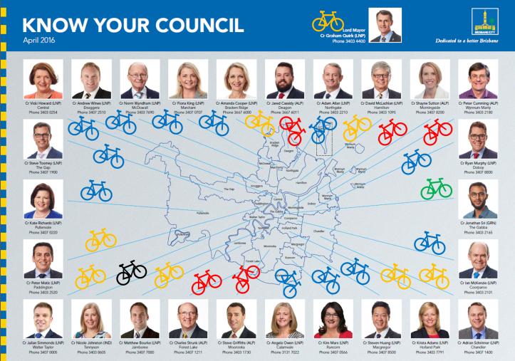 councillorsbikes