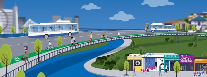 019-20-budget-green-bridges