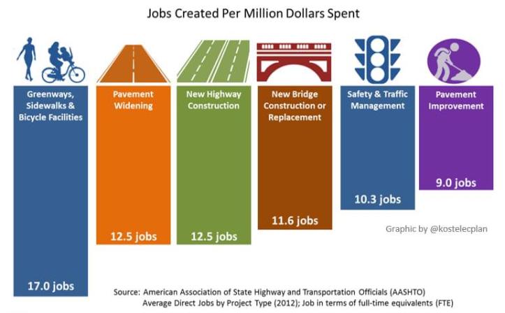 JobsCreated
