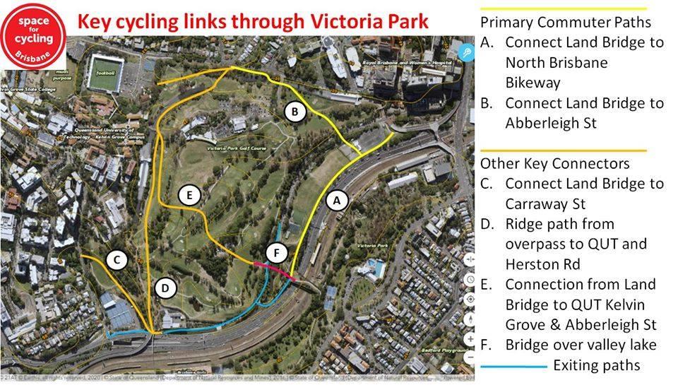 VicParkKeyCyclingLinks
